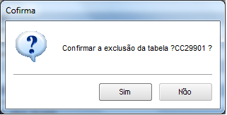 Confirma DROP TABLE